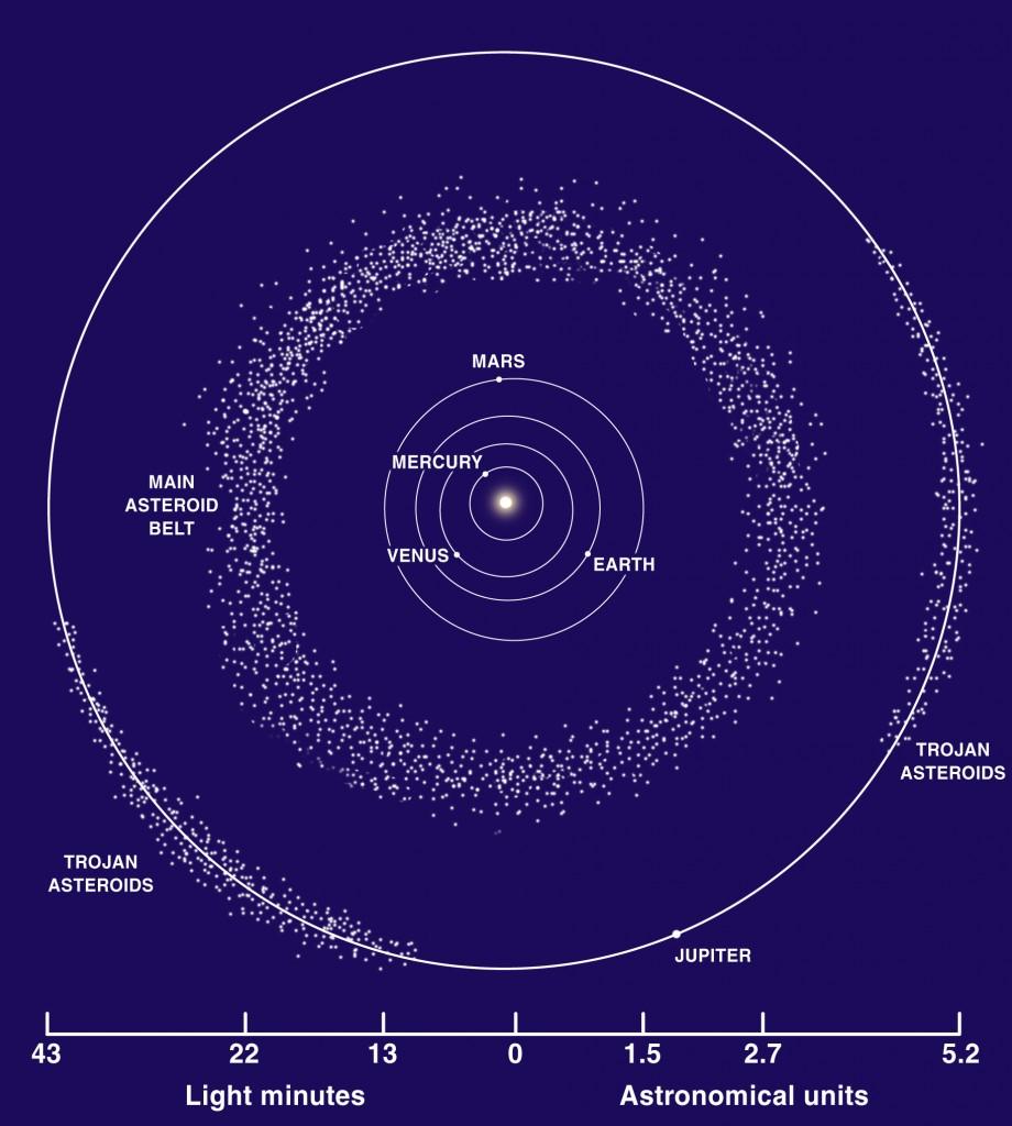Asteroid Belt Schematic by NASA